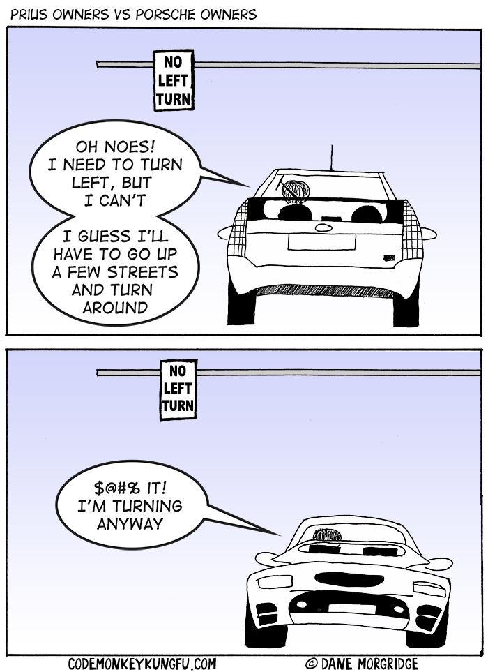 Prius vs porsche