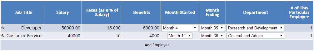 SaaS Salaries