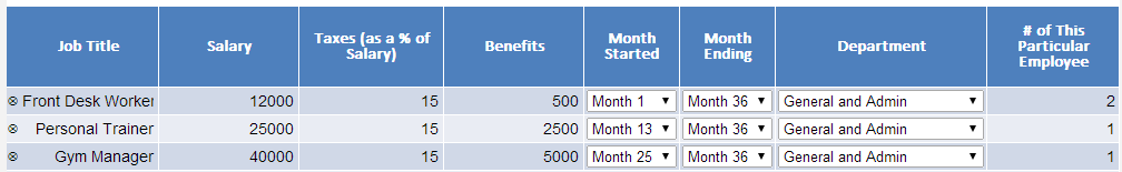 Gym Projections Salary Module