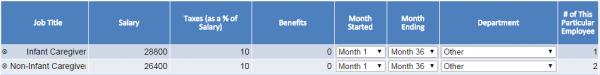Child care salaries