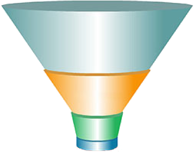 Revenue Projection Funnel