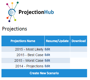 ProjectionHub Scenarios
