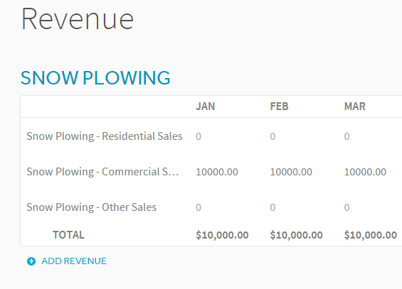 How Much Money Can you Make Plowing Snow ProjectionHub – Snow Plowing Contract Template