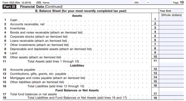 Form 1023 Balance Sheet