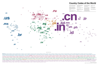 Country_codes