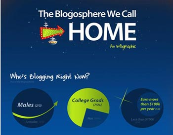 the-blogosphere-we-call-home-small (1)