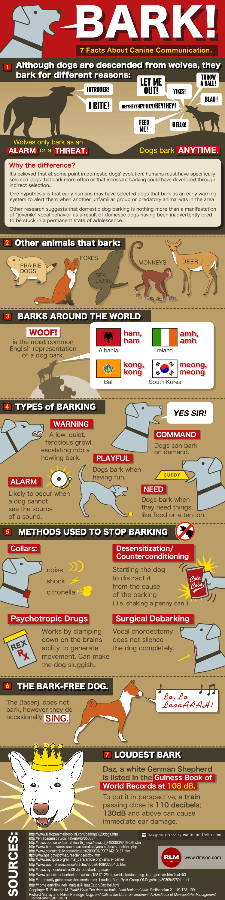 dog bark infographic