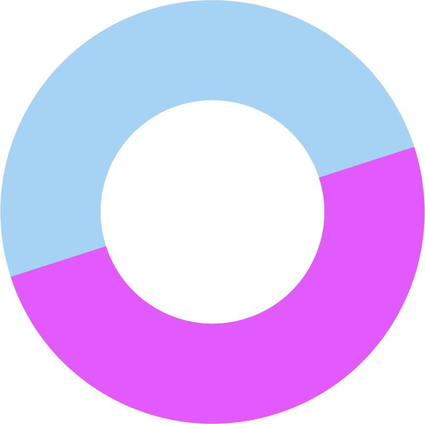 Relode - Logo