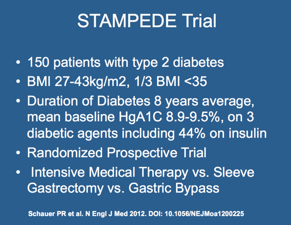 Metabolic Surgery for Type 2 Diabetes