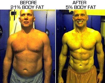 16% less body fat
