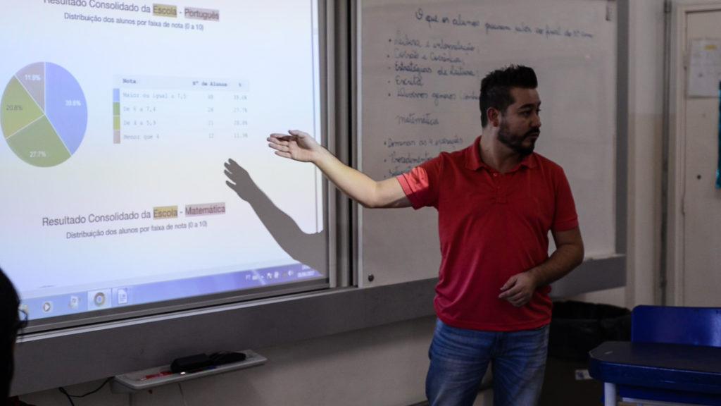 Professores e gestores utilizando os dados do QEdu Provas durante o HTPC