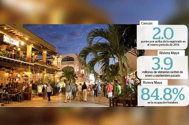 Aumenta el turismo en CANCÚN Y RM