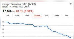 Acciones-de-Televisa-se-caen-25-en-2017