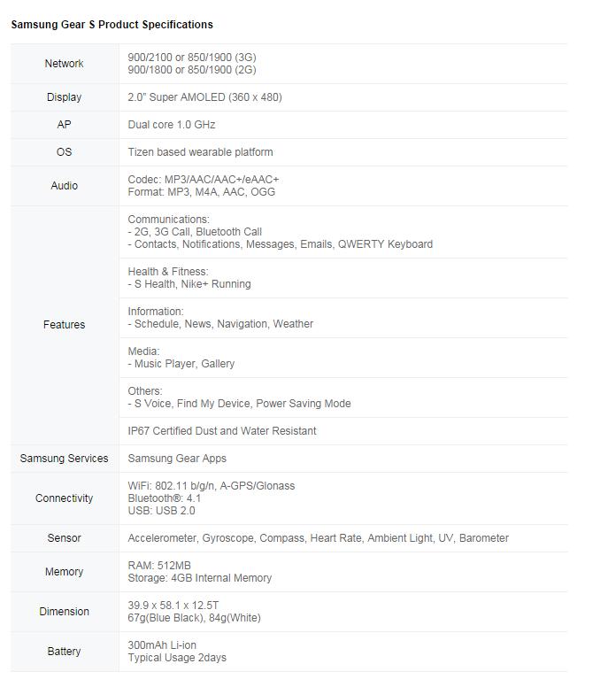 Gear S Specs