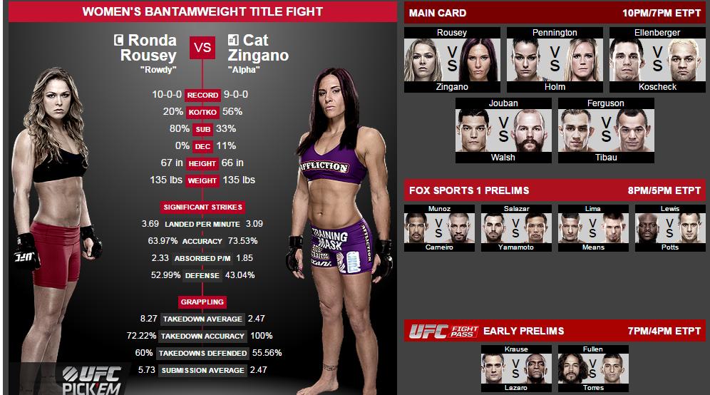 UFC 184 Card
