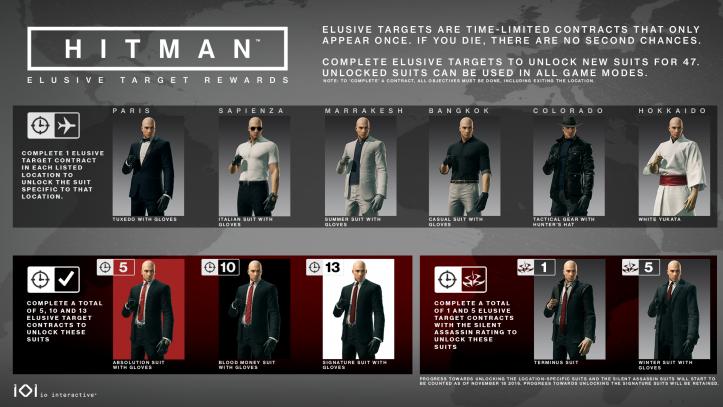 HITMAN - Elusive Target rewards