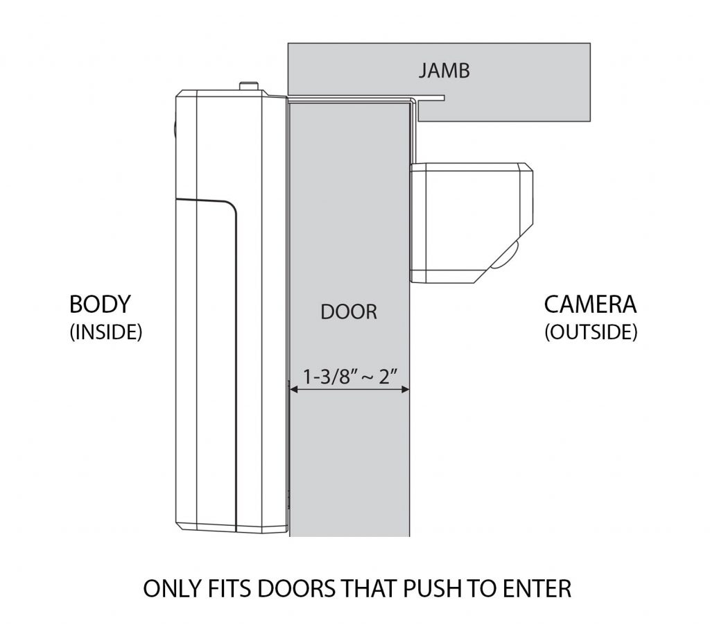 Remo Door Measurement