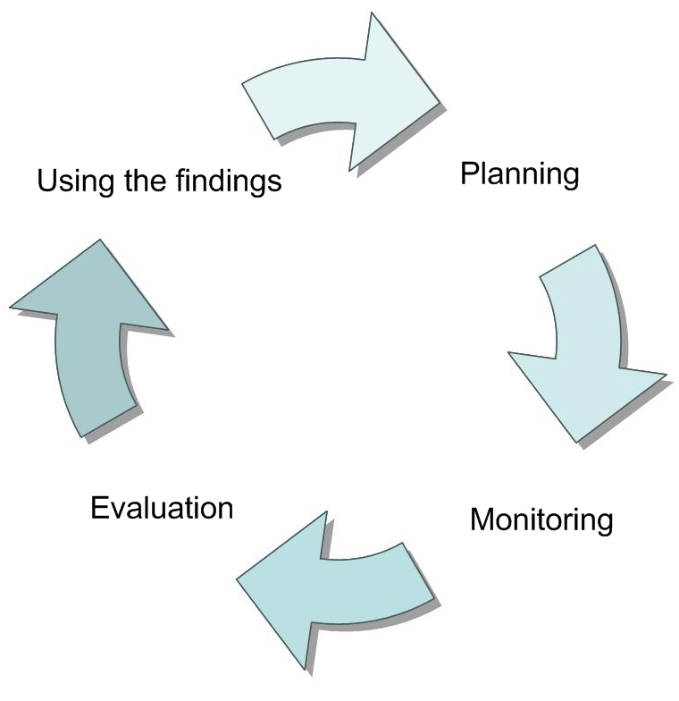 Article review evaluation criteria