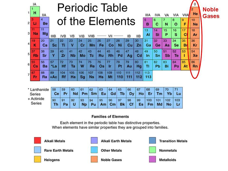 Periodic table elements rap song urtaz