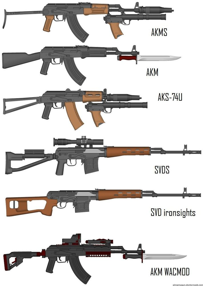 Russian Army Weapons Pictures to Pin on Pinterest - PinsDaddy