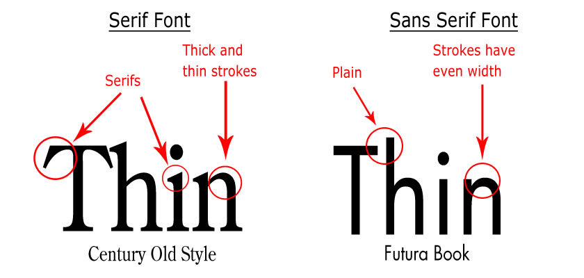 Serif and san serif typefaces steve jobs