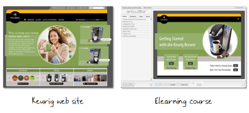 Articulate Rapid E-Learning Blog - website compared to elearning template