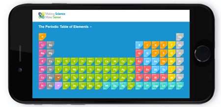 Interactive Table of Elements