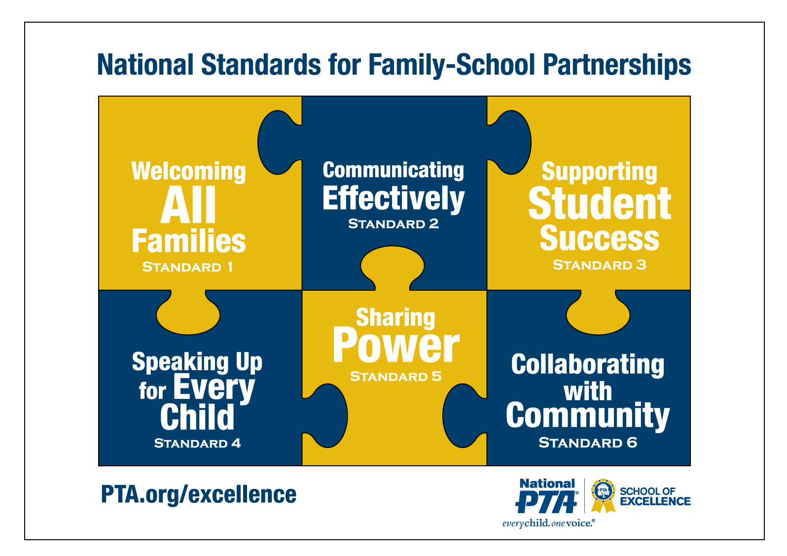National PTA Standards logo