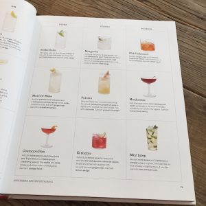 Review: Mark Bittman's Kitchen Matrix   Recipe Renovator