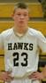John Frasco Men's Basketball Recruiting Profile
