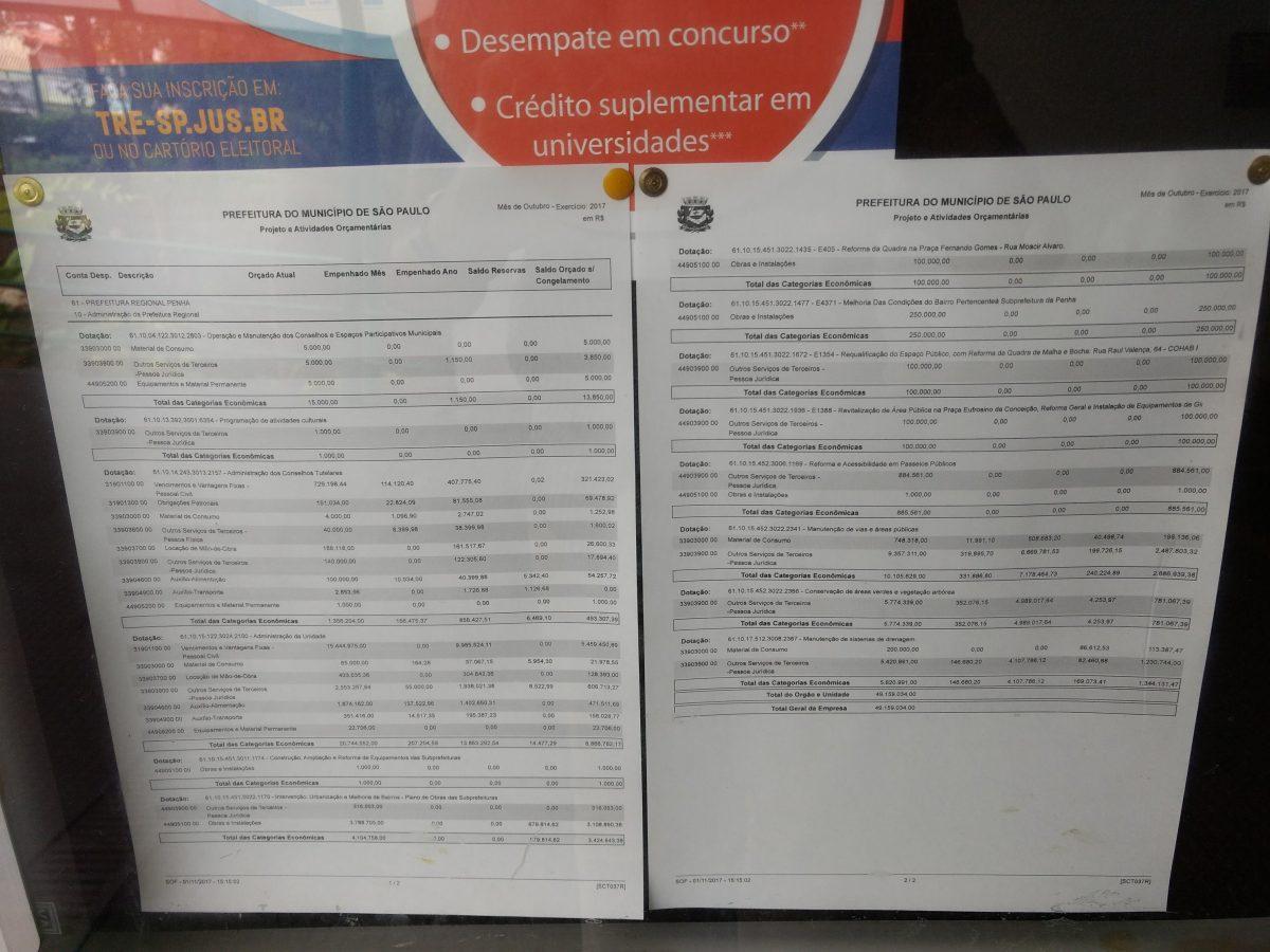 Prefeituras regionais de SP descumprem lei e não exibem orçamento em público