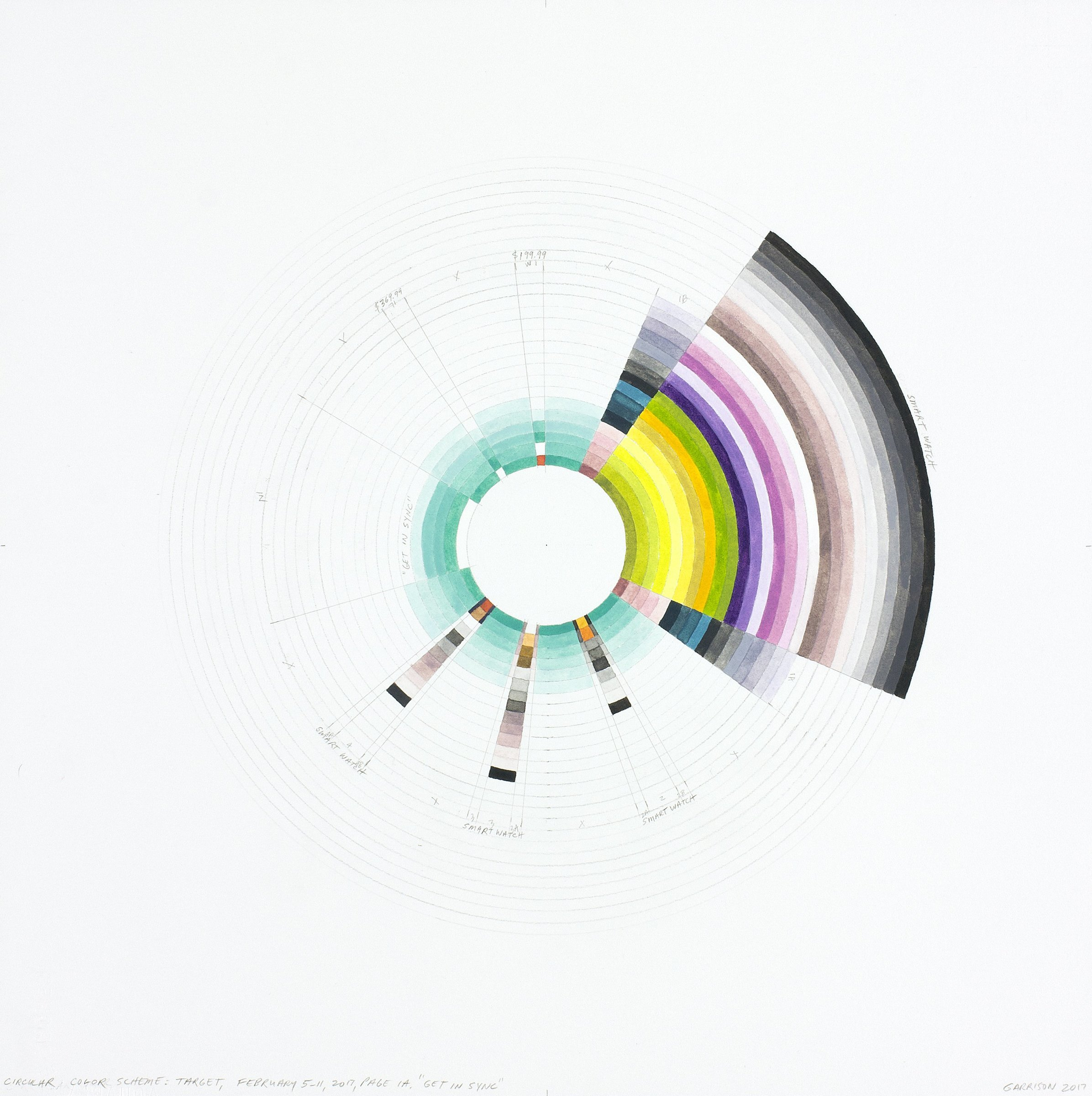 "Richard Garrison, Circular Color Scheme: Target, February 5-11, 2017, Page 1A. ""Get In Sync"", 2017"