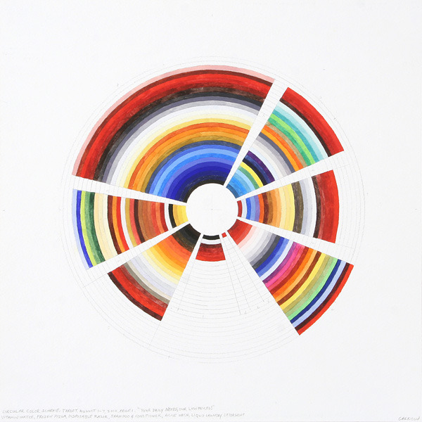 "Richard Garrison, Circular Color Scheme: Target, August 1-7, 2010, Page 1, ""Your daily needs, our low prices!"", 2010"