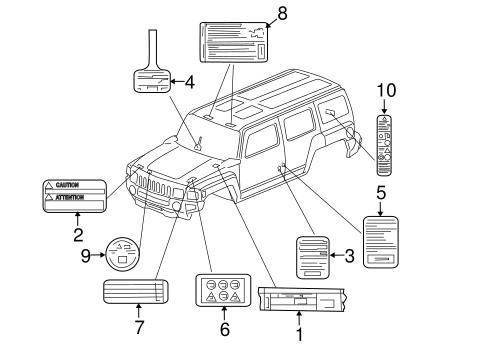 hummer h1 wiring diagram  hummer  free engine image for