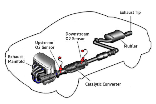 2004 Honda Pilot Oxygen Sensor Locations on 2004 Mitsubishi Endeavor Oxygen Sensor Location