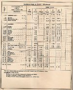 Page N-1. N&W Ry. Co. Norfolk Division. Timetable No. 10. Effective Sunday, April 29, 1956.