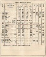 Page N-4.  N&W Ry. Co. Norfolk Division. Timetable No. 10. Effective Sunday, April 29, 1956.