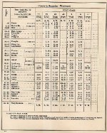 Page N-6.  N&W Ry. Co. Norfolk Division. Timetable No. 10. Effective Sunday, April 29, 1956.