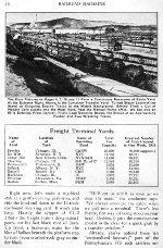"""""""Redball Terminal,"""" Page 10, 1941"""