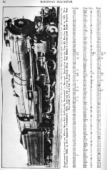 PRR Locomotive Roster, Page 52, AUG 1941