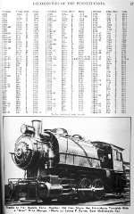 PRR Locomotive Roster, Page 57, AUG 1941