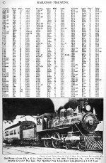 PRR Locomotive Roster, Page 90, SEP 1941