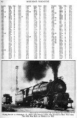 PRR Locomotive Roster, Page 92, SEP 1941