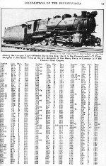 PRR Locomotive Roster, Page 93, SEP 1941