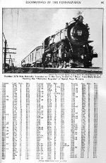 PRR Locomotive Roster, Page 95, SEP 1941
