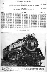 PRR Locomotive Roster, Page 64, OCT 1941