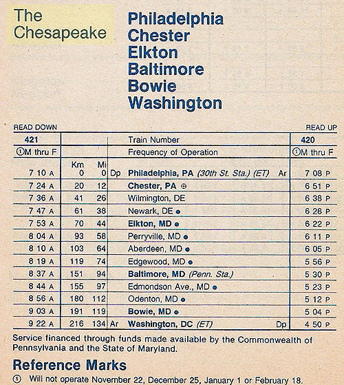 1979 The Chesapeake
