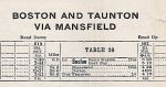 1937 NH Mansfield - Taunton Timetable