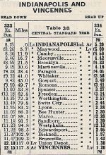 1935 Vincennes, IN Timetable
