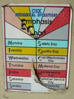 CSX Emphasis Chart